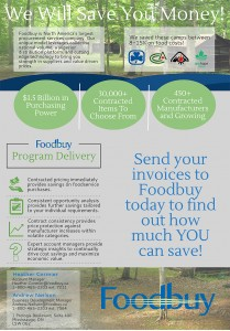 Foodbuy Camp Program (002)